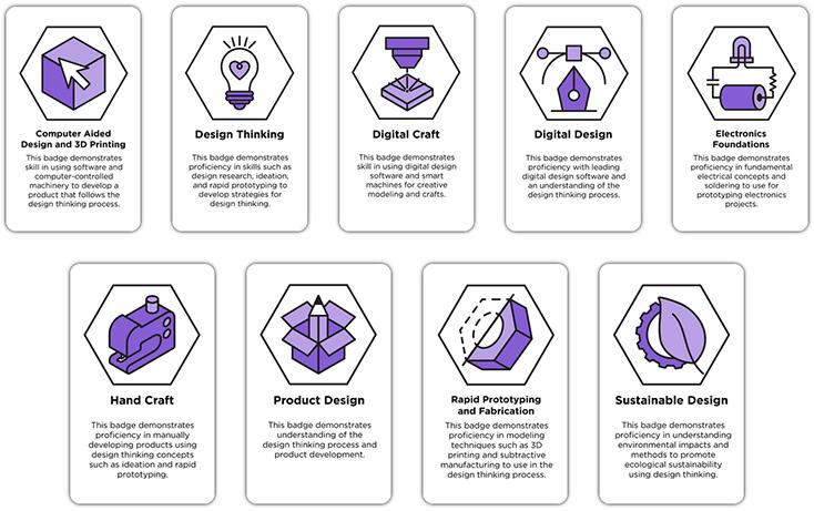 open badges digital credentials makerspaces unsw nyu